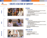 Culture of Empathy